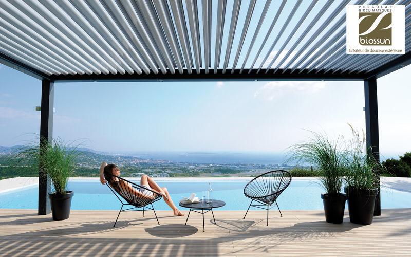 BIOSSUN    Terrasse | Design Contemporain