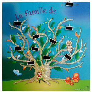 BABY SPHERE - arbre généalogique de la forêt magique - 49,5x49,5 - Arbre Généalogique Enfant