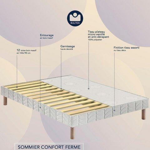WHITE LABEL - Sommier fixe à ressorts-WHITE LABEL-BULTEX Sommier double tapissier confort ferme  cou