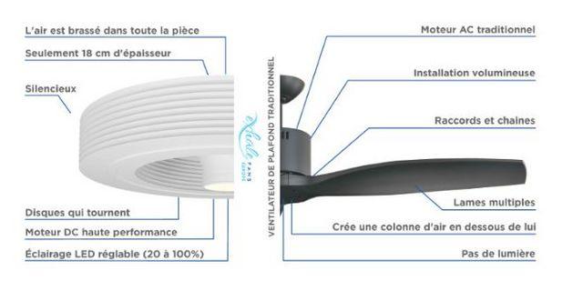 Exhale Fans Europe - Ventilateur-Exhale Fans Europe-sans pales